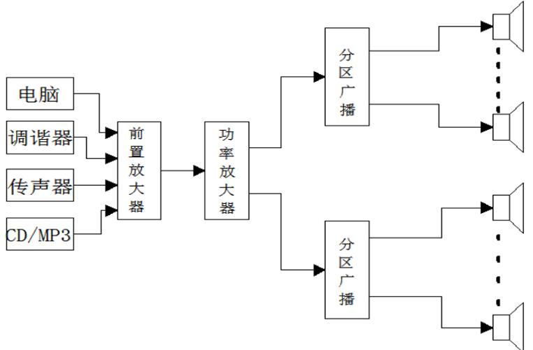 公共广播系统连接图.jpg